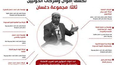 Photo of تقرير جديد ل(regain yemen)عن شركات واموال الحوثيين يكشف شبكة دغسان التجارية